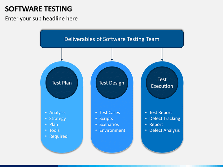 Software Testing Powerpoint Template Sketchbubble