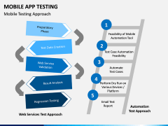 Mobile App Testing PPT Slide 10