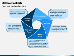 Ethical Hacking PPT Slide 9