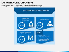 Employee Communications PPT Slide 6