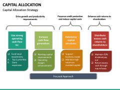 Capital Allocation PPT Slide 25
