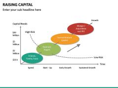 Raising Capital PPT Slide 27