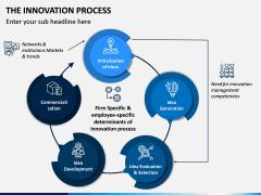 Innovation Process PPT Slide 11