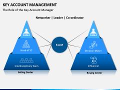 Key Account Management PPT Slide 19