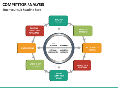 Competitor analysis PPT slide 37