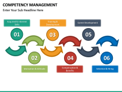 Competency Management PPT Slide 29