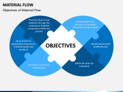 Material Flow PPT Slide 6