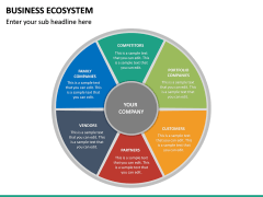 Business Ecosystem PPT Slide 33