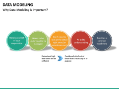 Data Modeling PPT slide 16