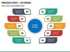 Process Steps – 10 Stages PPT slide 2