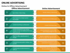 Online Advertising PPT Slide 29