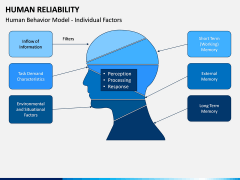 Human Reliability PPT Slide 1
