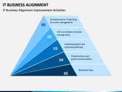 IT Business Alignment PPT Slide 8