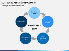 Software Asset Management PPT Slide 8