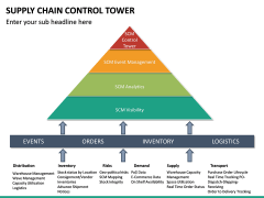 Supply Chain Control Tower PPT Slide 28