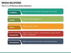 Media Relations PPT Slide 17