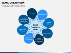 Brand Orientation PPT Slide 3