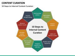 Content Curation PPT Slide 26
