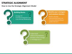 Strategic Alignment PPT Slide 28