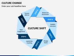 Culture Change PPT Slide 3