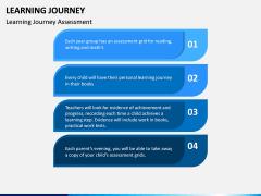 Learning Journey PPT Slide 5