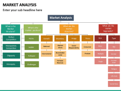 Market Analysis PPT Slide 20