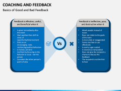 Coaching and Feedback PPT Slide 4