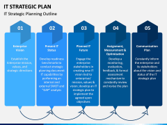 IT Strategic Plan PPT Slide 1