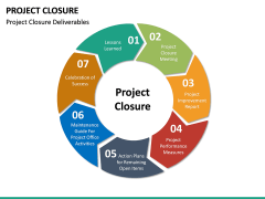 Project Closure PPT Slide 33