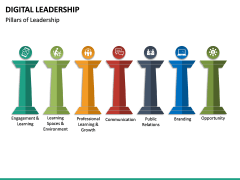 Digital Leadership PPT Slide 24