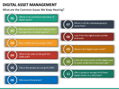 Digital Asset Management PPT Slide 30