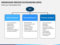 Knowledge Process Outsourcing (KPO) PPT Slide 10