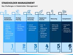 Stakeholder Management PPT Slide 8