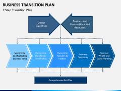 Business Transition Plan PPT Slide 1