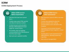 eCRM PPT Slide 27