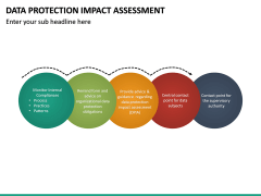 Data Protection Impact Assessment (DPIA) PPT Slide 18