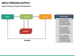 Input Process Output PPT slide 25