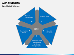 Data Modeling PPT slide 7