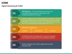 eCRM PPT Slide 40