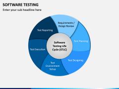Software Testing PPT Slide 7