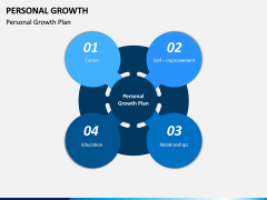 Personal Growth PPT Slide 11