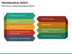 Psychological Safety PPT Slide 24