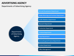 Advertising Agency PPT Slide 4