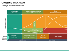 Crossing the Chasm PPT Slide 8
