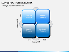 Supply Positioning Matrix PPT Slide 3