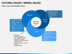 Cultural Values PPT Slide 9
