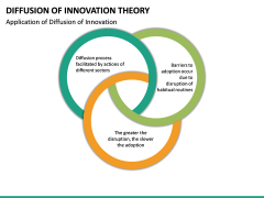 Diffusion of Innovation Theory PPT Slide 17
