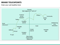 Brand Touchpoints PPT Slide 11