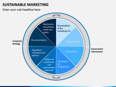 Sustainable Marketing PPT Slide 6