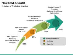 Predictive Analysis PPT Slide 22